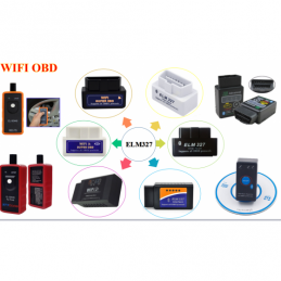 China WIFI OBD WIFI OBD company